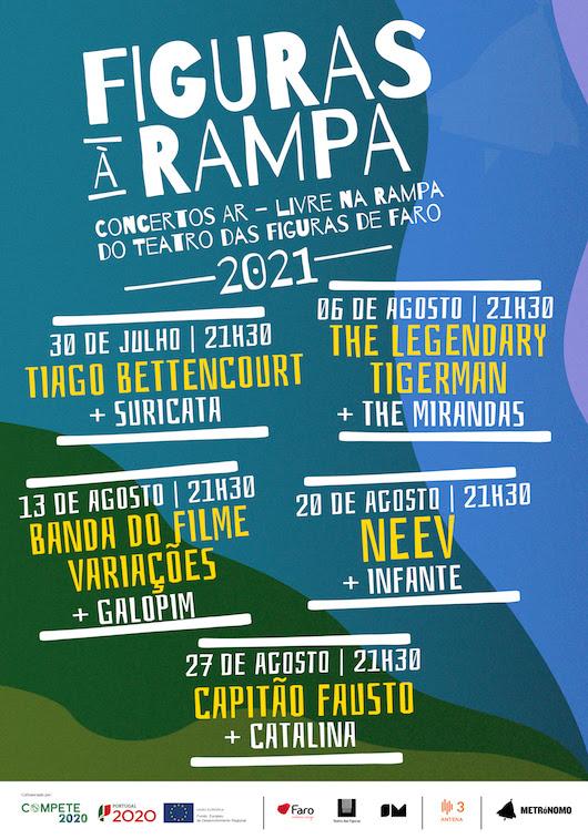 Cartaz Figuras à Rampa 2021